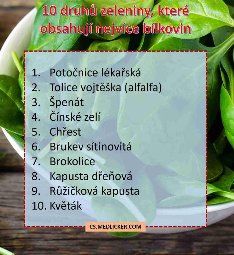 Deset druhů zeleniny s nejvyšším obsahem bílkovin