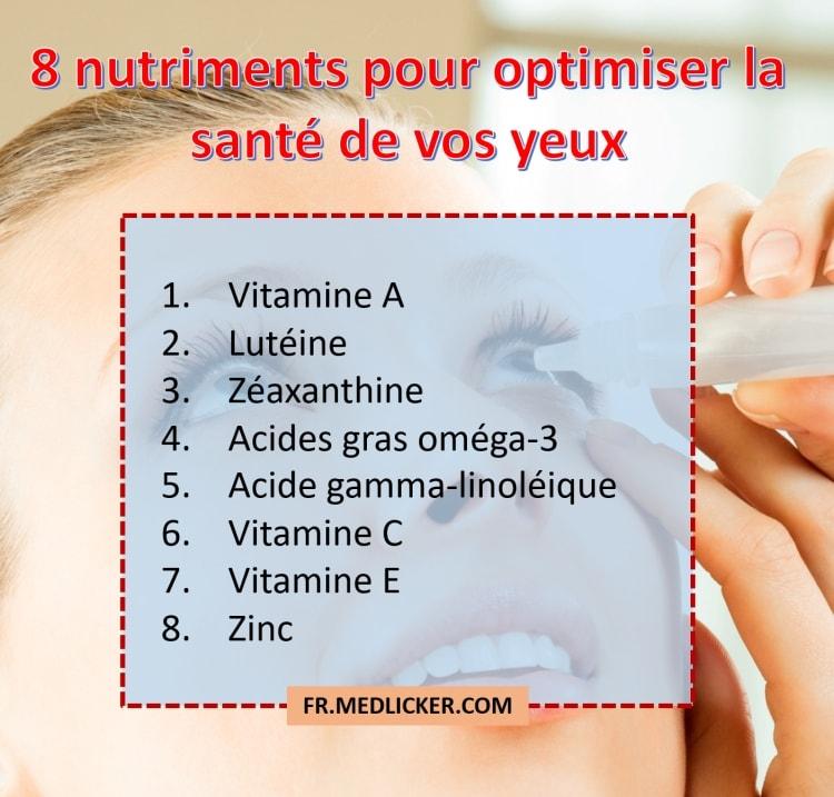 Nutriments pour optimiser la santé de vos yeux