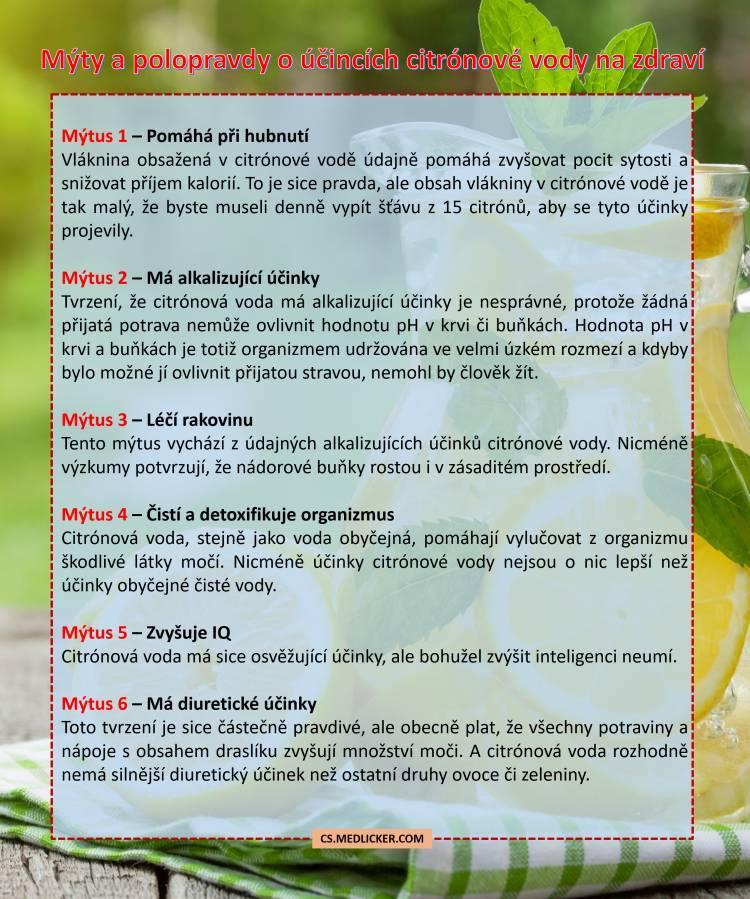 Mýty kolem léčivých účinků citrónové vody