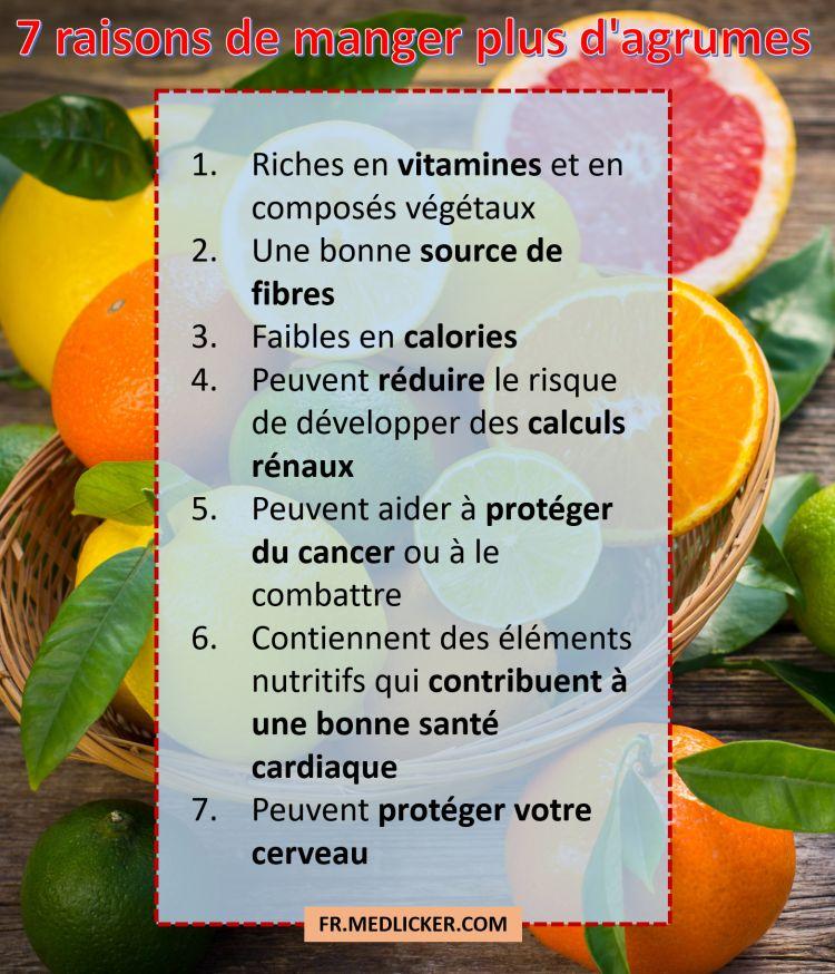 7 bonnes raisons de manger plus d'agrumes
