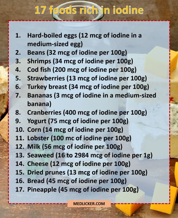 17 foods high in iodine you should eat