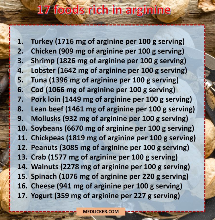 Foods rich in arginine