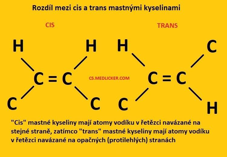 Cis a trans mastné kyseliny - rozdíly