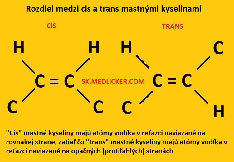 Rozdiel medzi cis a trans mastnými kyselinami