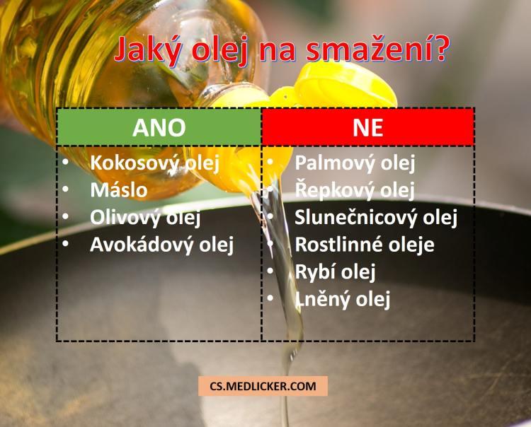 Jaký olej používat na smažení?